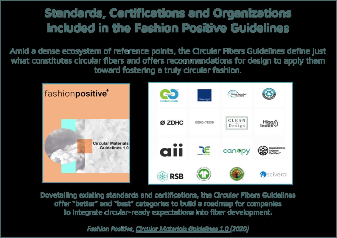 Standards et certifications autour de la circularité des textiles